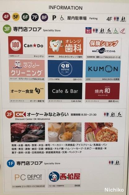 アンパンマンミュージアム 横浜 周辺 OKマート